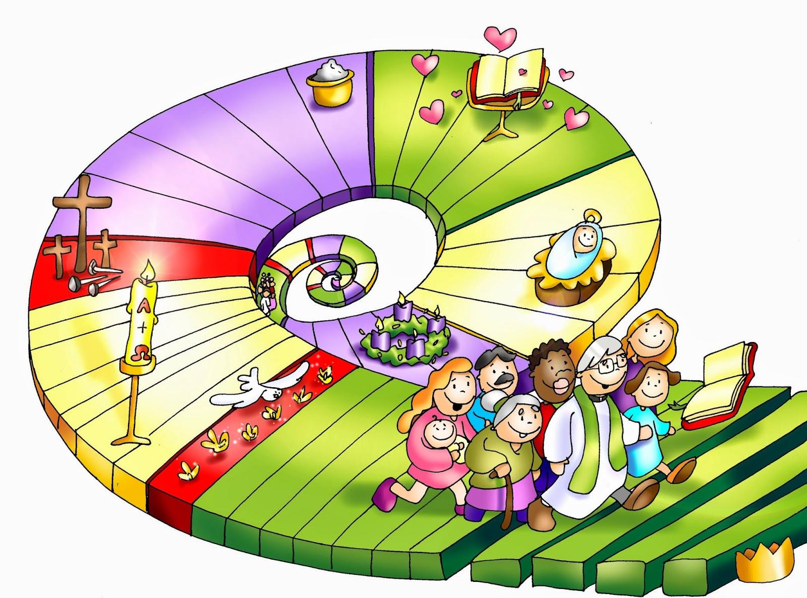 Formación de catequistas - catequesis de primera Comunión para niños